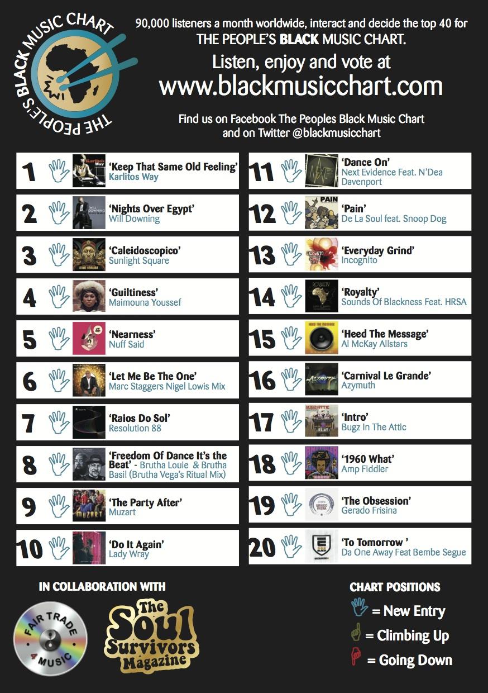 tpbmc-chart-september-bigger-jpeg